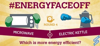 Microwave or electric kettle, which appliance should win the honor of heating your water?   Graphic by Stacy Buchanan, National Renewable Energy Laboratory