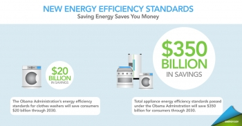 New Efficiency Standards Mean Big Energy Savings for Consumers