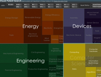 The new Visual Patent Finder tool, shown here, helps you easily browse the over 16,000 issued U.S. patents for Energy Department-funded technologies.