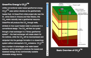 A basic overview of GreenFire's process to convert CO2 into electricity.   Photo courtesy of GreenFire.