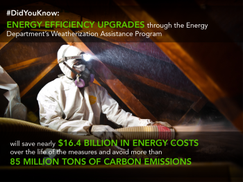 Improving Energy Efficiency and Creating Jobs Through Weatherization