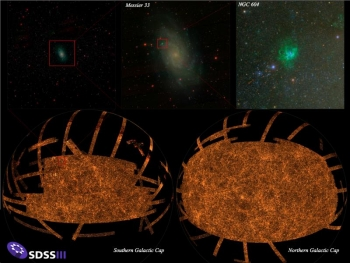 Top: SDSS-III view of a small part of the sky, centered on the galaxy Messier 33 and a zoom-in on M33, including the blue knots of intense star formation known as H II regions. Bottom: Maps of the northern and southern hemispheres of our Milky Way galaxy, derived from the SDSS-III image. The map shows clusters and walls of galaxies that are the largest structures in the entire universe. | Photo Courtesy of M. Blanton and SDSS-III