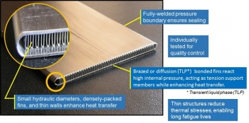 This cross-section shows Brayton Energy's new internal webbing architecture that enables a thin wall receiver surface and increases heat transfer through the solar absorbing surface. | Photo courtesy of Brayton Energy
