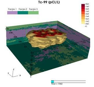 Figure 2: Spatial distribution of technetium-99 after the releases from the BC cribs using VisIt software on the Hanford Central Plateau.