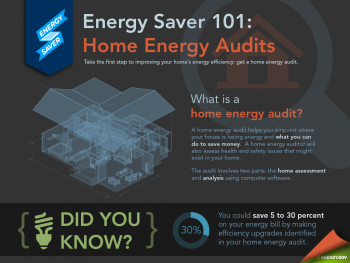 """A home energy audit is the first step to improving your home's energy efficiency. Making energy efficiency upgrades identified in a home energy audit can save 5-30 percent on your monthly energy bill while also ensuring the health and safety of your house.   Infographic by <a href=""""/node/379579"""">Sarah Gerrity</a>, Energy Department."""
