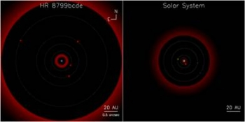 Schematic representation of the HR8799 system compared to our own solar system. | Photo Courtesy of NRC-HIA, Christian Marois and the W.M Keck Observatory