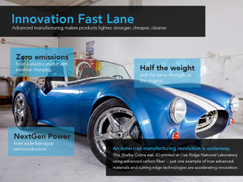 Pictured above is the Shelby Cobra, a vehicle 3-D printed at Oak Ridge National Laboratory. Using advanced composites and 3-D printing both cut the car's weight in half and improved performance and safety. | Photo by Carlos Jones.
