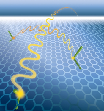 Undoped graphene isn't a metal, semiconductor, or insulator but a semimetal, whose unusual properties include electron-electron interactions between particles widely separated on graphene's honeycomb lattice - here suggested by an artist's impression of Feynman diagrams of such interactions. Long-range interactions, unlike those that occur only over very short distances in ordinary metals, alter the fundamental character of charge carriers in graphene. | Photo Courtesy of Caitlin Youngquist, Berkeley Lab Public Affairs