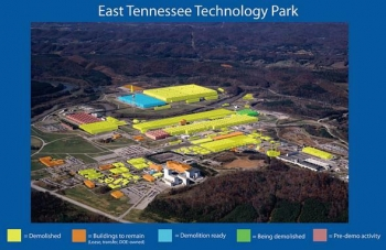 This graphic shows the status of activities at the East Tennessee Technology Park as of this month. Various colors note sites where facilities have been demolished, demolition is under way, or structures are ready or being prepared for demolition. It also identifies buildings that will remain there.