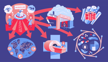 Particle physics research from Fermilab and SLAC are helping to improve our daily lives and the products we use. | Illustration by Sandbox Studio, Chicago.