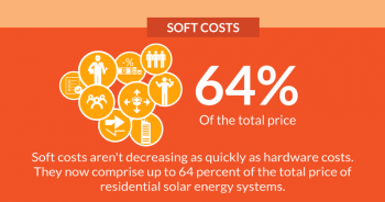 Soft Costs 101: The Key to Achieving Cheaper Solar Energy