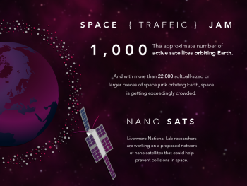 """With around one thousand active satellites and the tens of thousands of pieces of space junk orbiting Earth, space is getting exceedingly crowded. Researchers at Lawrence Livermore National Lab are working on a system that could help prevent collisions in space.   Graphic by <a href=""""/node/379579"""">Sarah Gerrity</a>, Energy Department."""