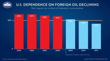Image courtesy of whitehouse.gov