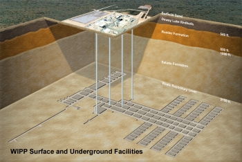 A stratigraph of the Waste Isolation Pilot Plant's underground layers, where Transuranic waste is safely stored.