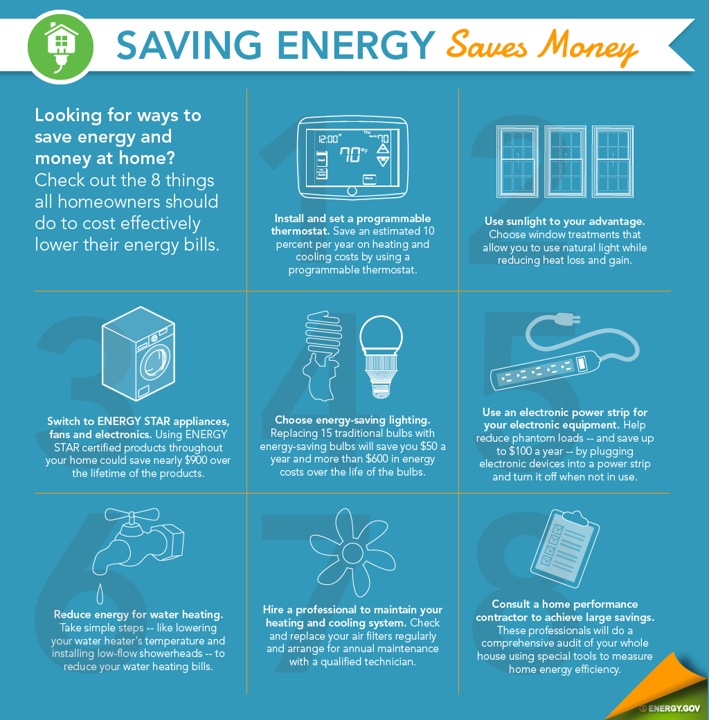 how can i save energy at