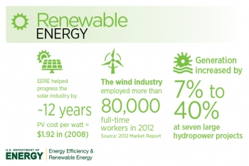 RENEWABLE ELECTRICITY GENERATION SUCCESS STORIES