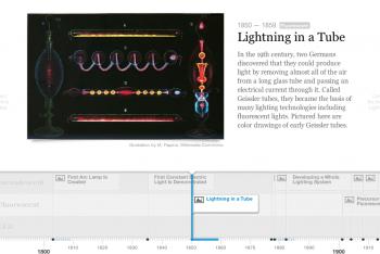 History of the Lightbulb