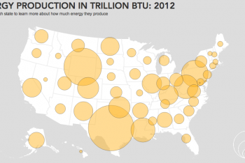 How Much Energy Does Each State Produce?