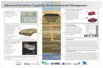 Advanced Simulation Capability for Environmental Management (ASCEM)