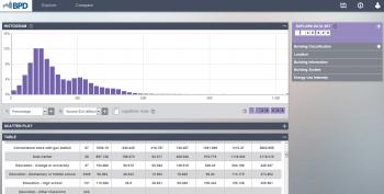 Building Performance Database