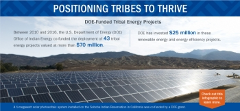 Between 2010 and 2016, the Office of Indian Energy co-funded the deployment of 43 tribal energy projects valued at more than $70 million. For more highlights of DOE's investment in tribal communities, check out this infographic.