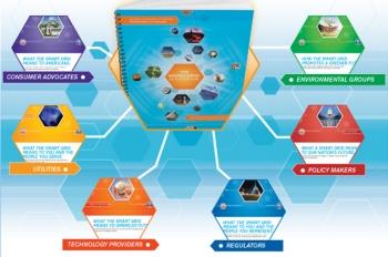 Smart Grid Primer (Smart Grid Books)