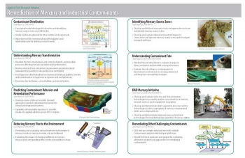 Remediation of Mercury and Industrial Contaminants Applied Field Research Initiative (RoMIC-AFRI)
