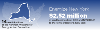 Bedford Energizes Other Communities to Upgrade