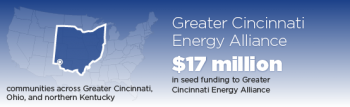 CINCINNATI PARTNERS WITH CONTRACTORS FOR SUSTAINABILITY