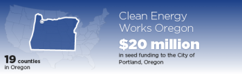 PORTLAND SHOWS HOW CLEAN ENERGY WORKS