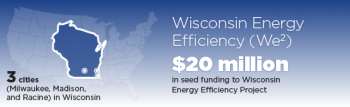 WISCONSIN CITIES WORK TOGETHER TO ADVANCE UPGRADES
