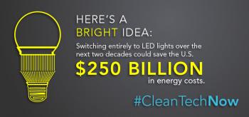 Clean Tech Now