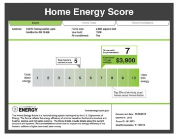 The Home Energy Score is a national rating system developed by the U.S. Department of Energy. The Score reflects the energy efficiency of a home based on the home's structure and heating, cooling, and hot water systems. The Home Facts provide details about the current structure and systems. Recommendations show how to improve the energy efficiency of the home to achieve a higher score and save money.