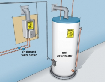 A water heater's energy efficiency is determined by the energy factor (EF), which is based on the amount of hot water produced per unit of fuel consumed over a typical day. The higher the energy factor, the more efficient the water heater.