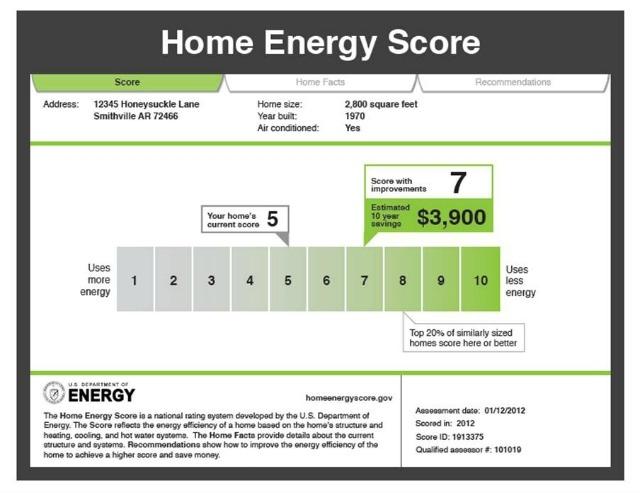EnergyEfficient Home Design Department of Energy