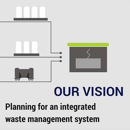 Integrated Waste Management | Department of Energy