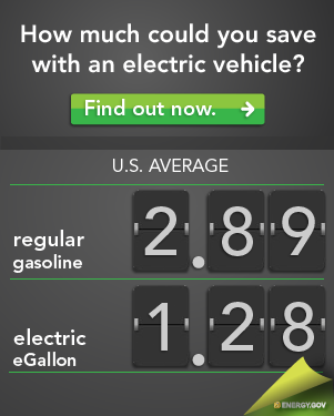 how to find out what electric company your with