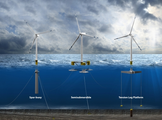 Offshore Floating Vertical-Axis Wind Turbine Project