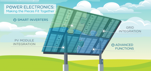 Advanced Power Electronics Design for Solar Applications