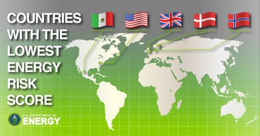 Foreword: Global Energy Institute's International Index of Energy