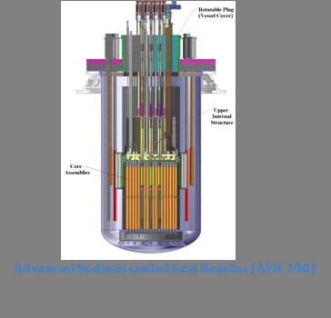 advanced reactor technologies department of energy