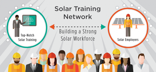 Solar Training Network | Department of Energy