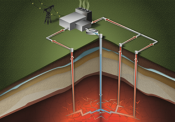Rendering of a geothermal energy system