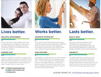 ZERH Consumer Brochure Information