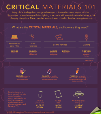 critical materials geo photo