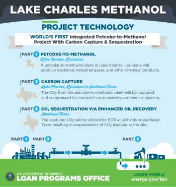 Lake Charles Methanol project technology infographic