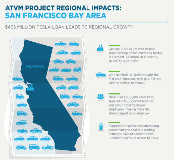 LPO ATVM Regional Impacts: San Francisco Bay Area