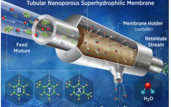 membranes separate water vapor
