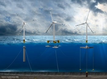 Offshore example of wind turbines floating in the water