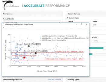 Graphic of the EUI Analyzer tool.